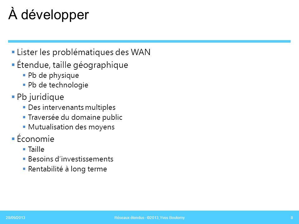 À développer Lister les problématiques des WAN Étendue, taille géographique Pb de physique Pb de technologie Pb juridique Des intervenants multiples T