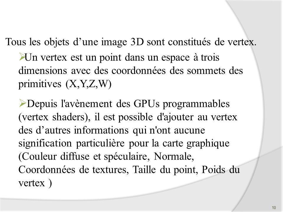 Tous les objets dune image 3D sont constitués de vertex. Depuis l'avènement des GPUs programmables (vertex shaders), il est possible d'ajouter au vert