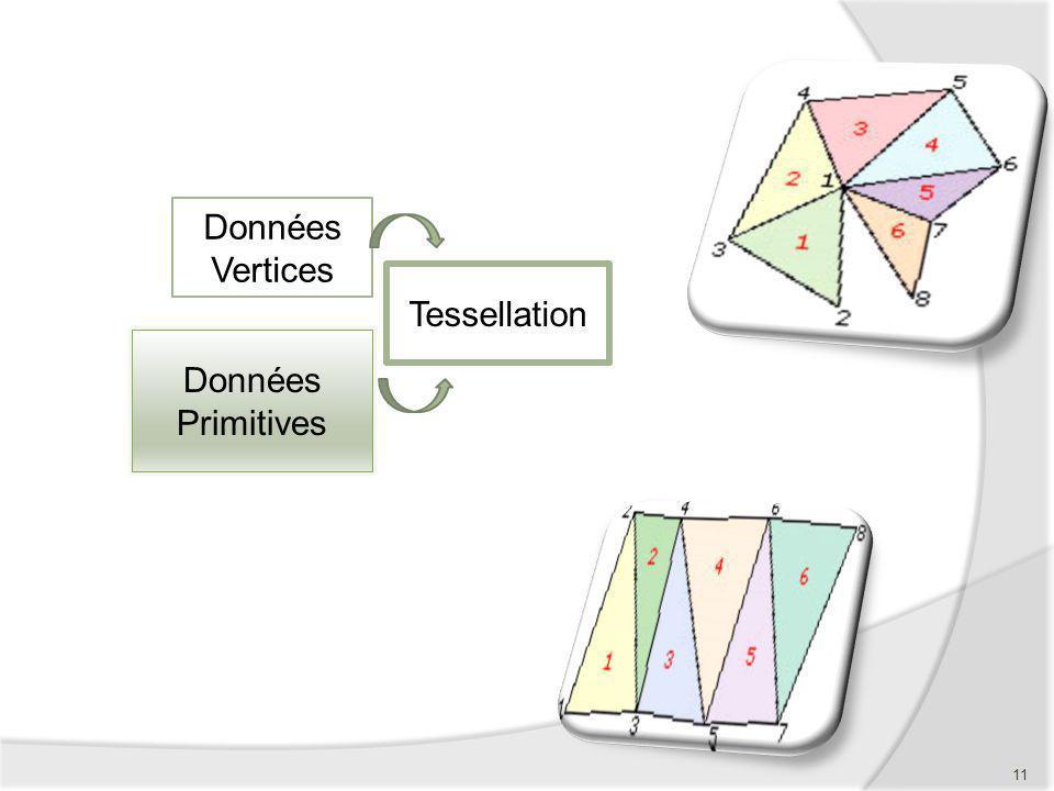 Une primitive est une forme géométrique simple, allant du point au polygone.Les vertices permettent de former ces formes géométriques Il existe quelques types de primitives et les plus utilisées sont : les points, les lignes, Triangle qui est le plus utilisé,(triangle fan,triangle strip).