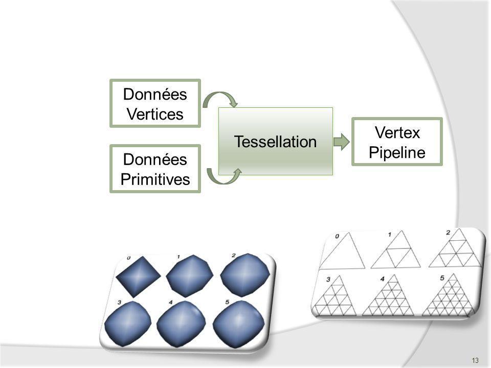 Données Vertices Données Primitives Tessellation Vertex Pipeline 13