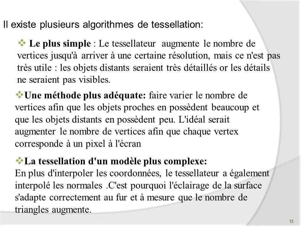 Une méthode plus adéquate: faire varier le nombre de vertices afin que les objets proches en possèdent beaucoup et que les objets distants en possèden