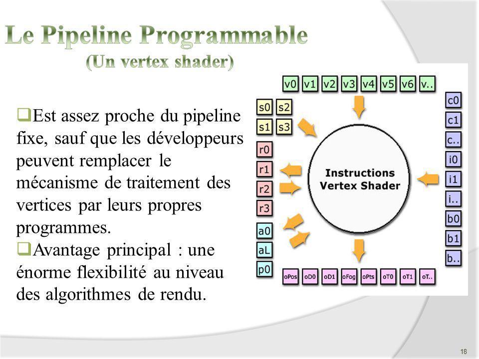 Est assez proche du pipeline fixe, sauf que les développeurs peuvent remplacer le mécanisme de traitement des vertices par leurs propres programmes. A