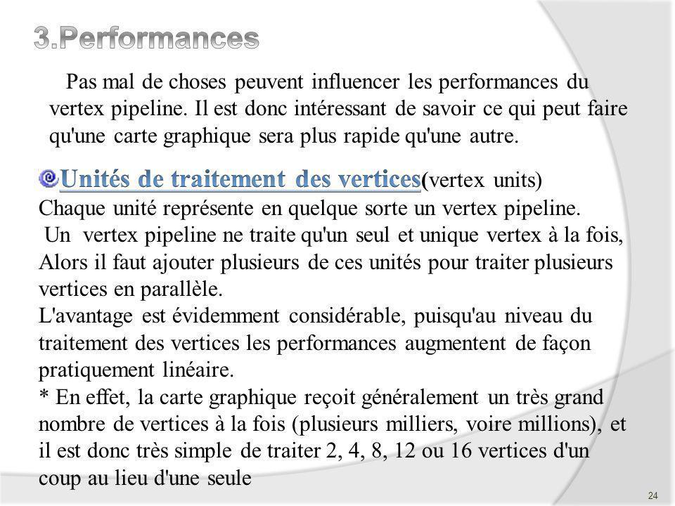 Pas mal de choses peuvent influencer les performances du vertex pipeline. Il est donc intéressant de savoir ce qui peut faire qu'une carte graphique s