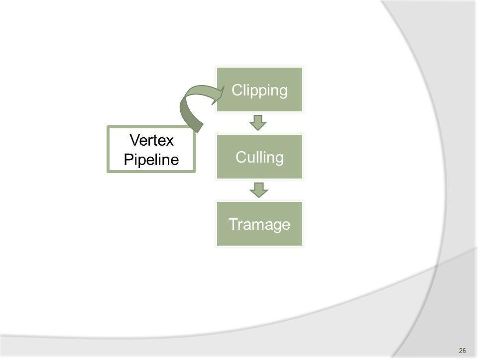 Clipping Culling Tramage Vertex Pipeline 26