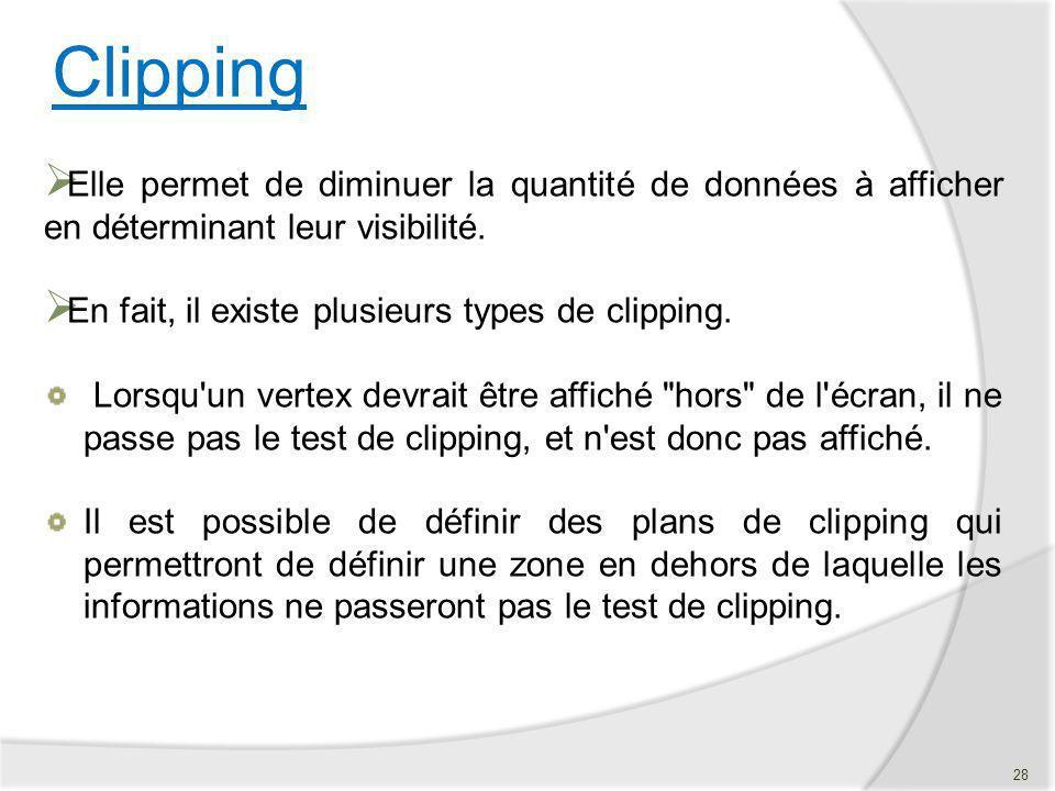 Clipping Elle permet de diminuer la quantité de données à afficher en déterminant leur visibilité. En fait, il existe plusieurs types de clipping. Lor