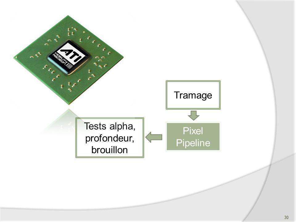 Tout comme le vertex pipeline, il existe deux versions du pixel pipeline: Une version fixe comme sur les anciennes cartes graphiques Une version programmable : les pixel shaders.