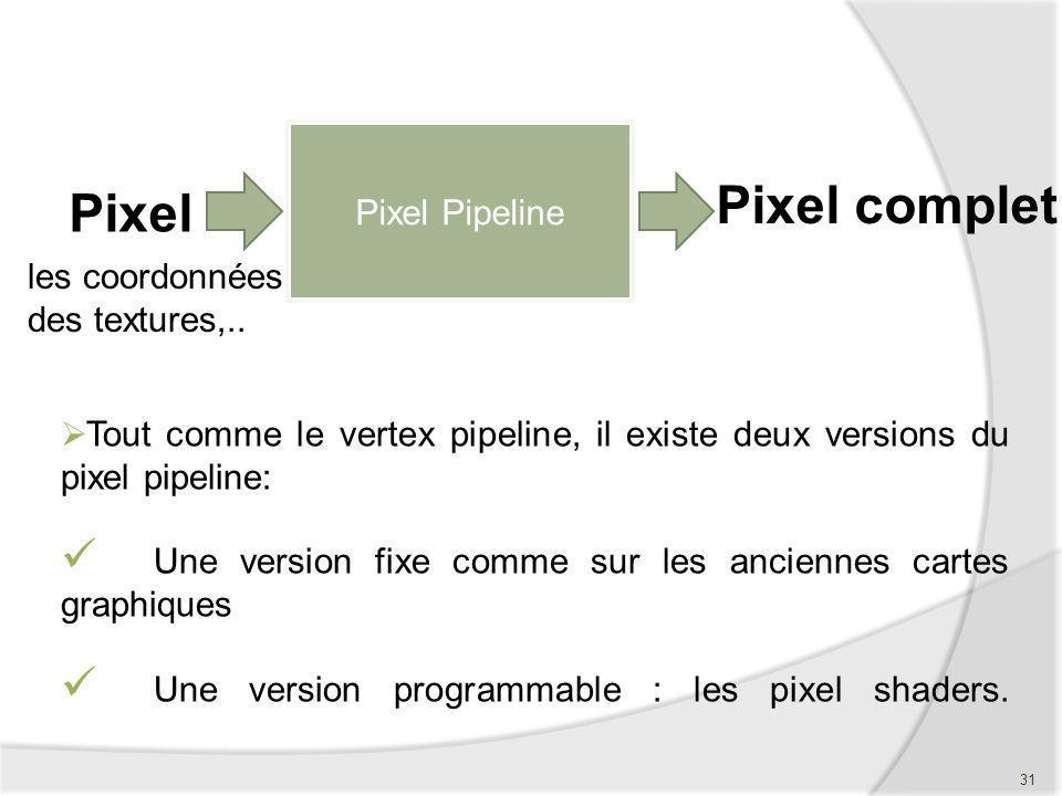 Tout comme le vertex pipeline, il existe deux versions du pixel pipeline: Une version fixe comme sur les anciennes cartes graphiques Une version progr