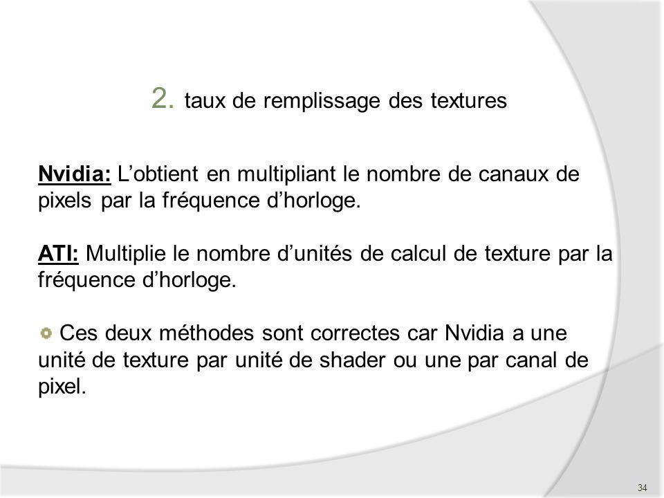 2. taux de remplissage des textures Nvidia: Lobtient en multipliant le nombre de canaux de pixels par la fréquence dhorloge. ATI: Multiplie le nombre