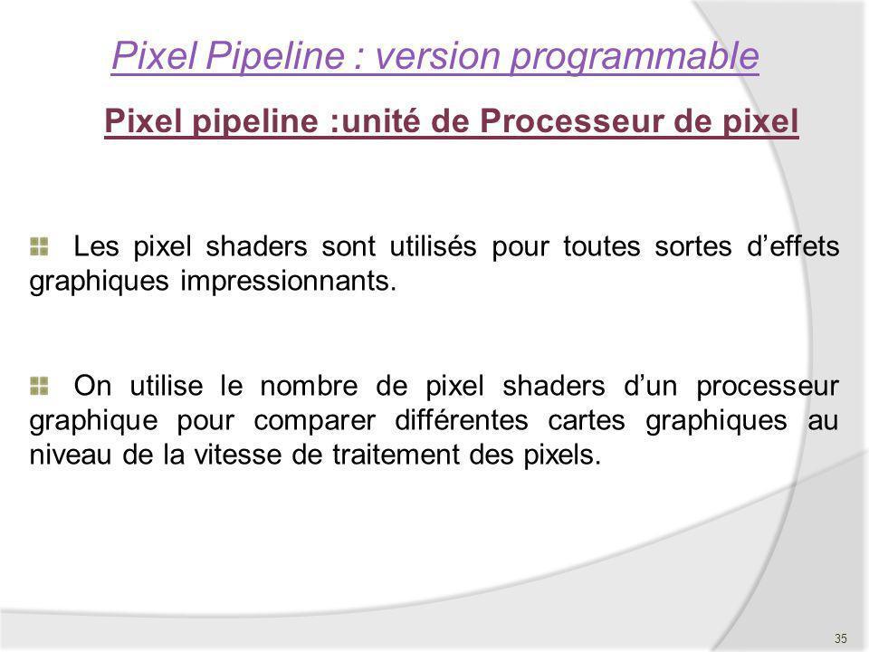 Pixel Pipeline : version programmable Les pixel shaders sont utilisés pour toutes sortes deffets graphiques impressionnants. On utilise le nombre de p