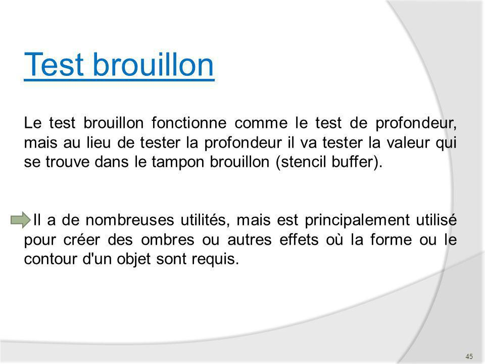Tests alpha, profondeur, brouillon Brouillard, Alpha blending 46