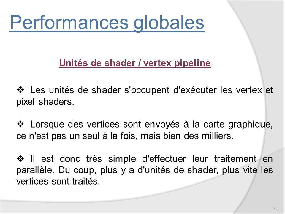 Unités de shader / vertex pipeline. Performances globales Les unités de shader s'occupent d'exécuter les vertex et pixel shaders. Lorsque des vertices