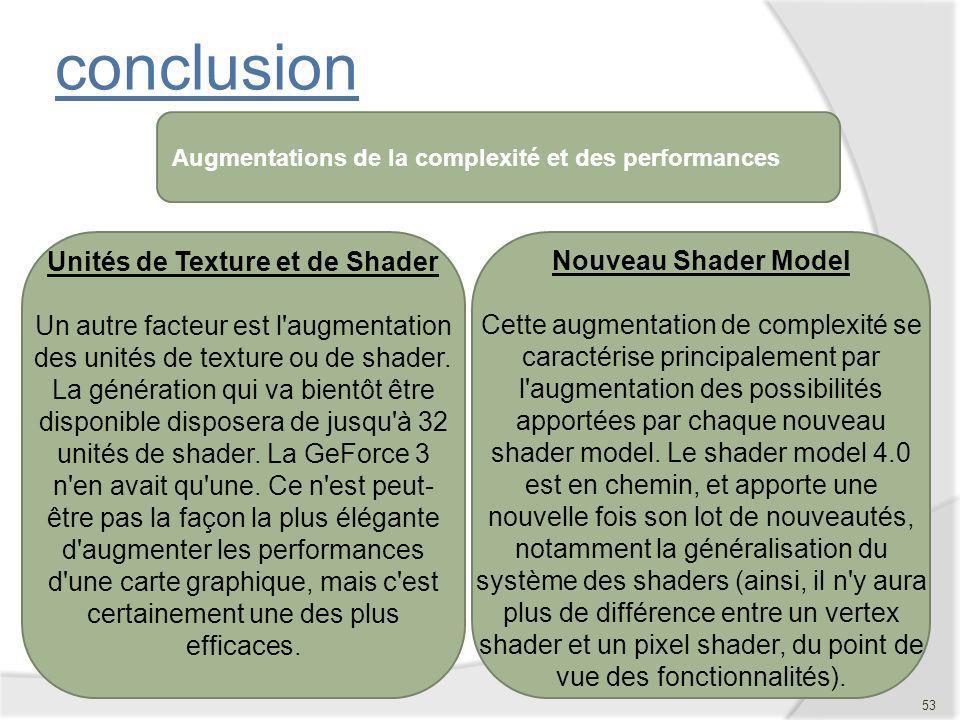 conclusion Augmentations de la complexité et des performances Unités de Texture et de Shader Un autre facteur est l'augmentation des unités de texture