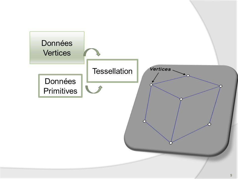 Données Vertices Données Primitives Tessellation 9