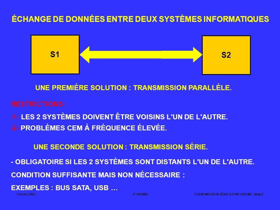 Février 2008JF VIENNETRANSMISSION SÉRIE ASYNCHRONE Slide 2 S1 S2 ÉCHANGE DE DONNÉES ENTRE DEUX SYSTÈMES INFORMATIQUES UNE PREMIÈRE SOLUTION : TRANSMIS