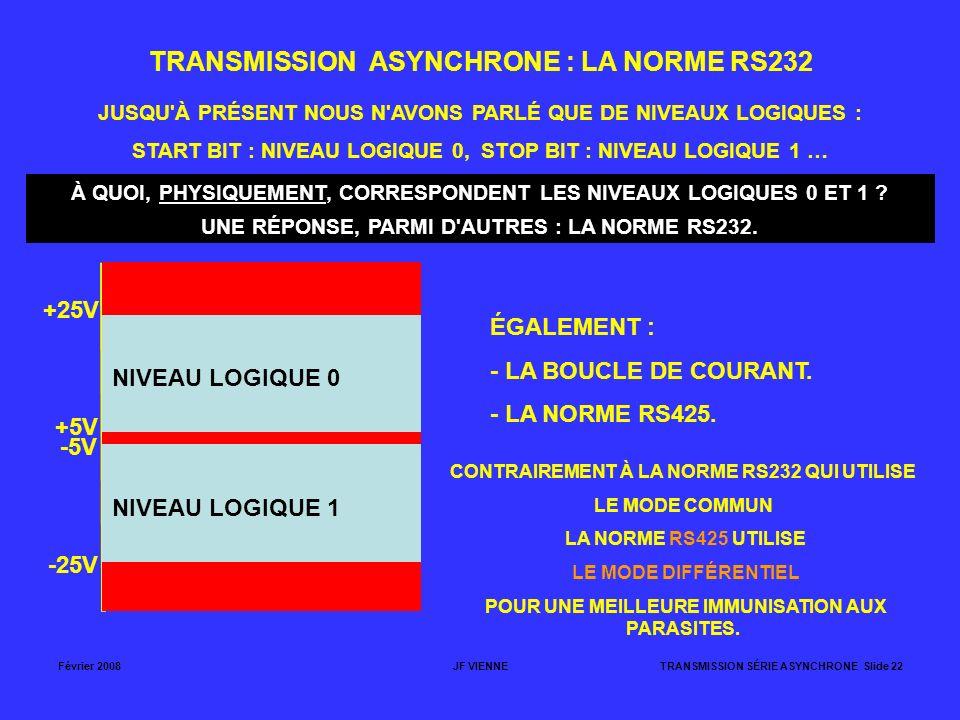 Février 2008JF VIENNETRANSMISSION SÉRIE ASYNCHRONE Slide 22 TRANSMISSION ASYNCHRONE : LA NORME RS232 JUSQU'À PRÉSENT NOUS N'AVONS PARLÉ QUE DE NIVEAUX