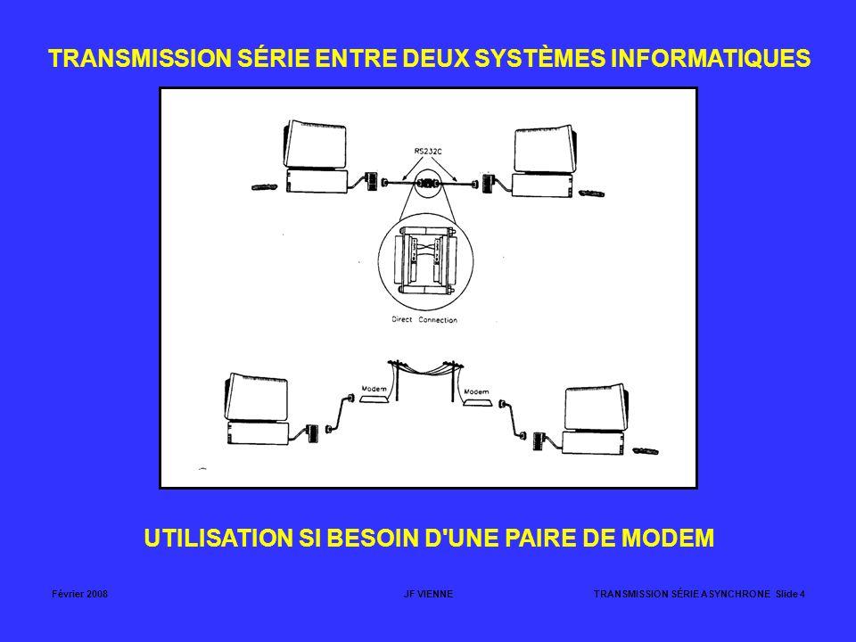 Février 2008JF VIENNETRANSMISSION SÉRIE ASYNCHRONE Slide 4 TRANSMISSION SÉRIE ENTRE DEUX SYSTÈMES INFORMATIQUES UTILISATION SI BESOIN D'UNE PAIRE DE M
