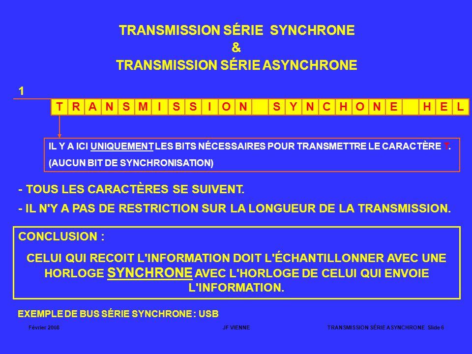 Février 2008JF VIENNETRANSMISSION SÉRIE ASYNCHRONE Slide 6 TRANSMISSION SÉRIE SYNCHRONE & TRANSMISSION SÉRIE ASYNCHRONE RANSMISSIONSYNCHONEHELT IL Y A