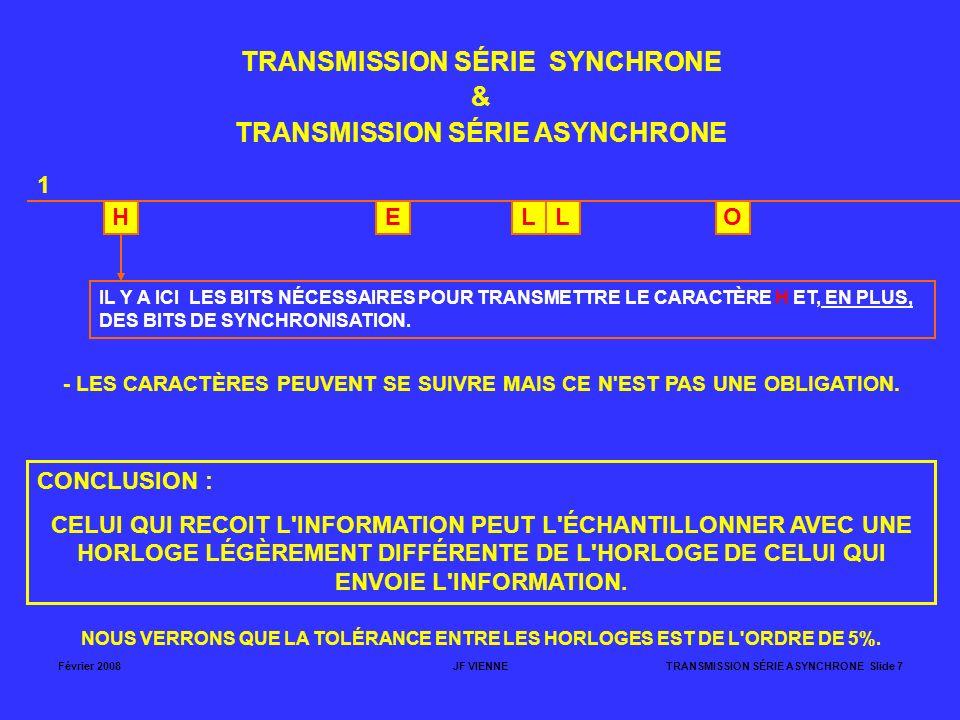 Février 2008JF VIENNETRANSMISSION SÉRIE ASYNCHRONE Slide 7 TRANSMISSION SÉRIE SYNCHRONE & TRANSMISSION SÉRIE ASYNCHRONE ELLOH IL Y A ICI LES BITS NÉCE