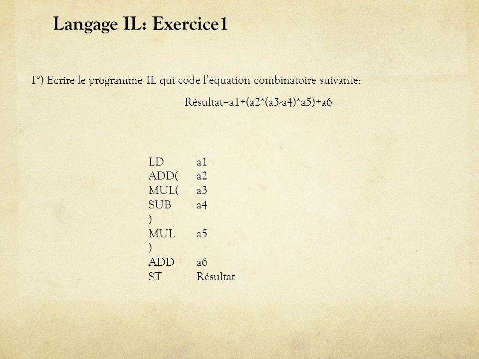 Langage IL: Exercice1 1°) Ecrire le programme IL qui code léquation combinatoire suivante: Résultat=a1+(a2*(a3-a4)*a5)+a6 LD a1 ADD( a2 MUL( a3 SUB a4
