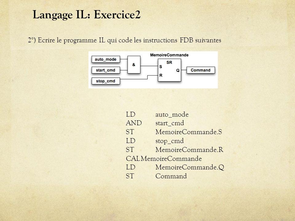 Langage IL: Exercice2 2°) Ecrire le programme IL qui code les instructions FDB suivantes LD auto_mode AND start_cmd ST MemoireCommande.S LDstop_cmd ST