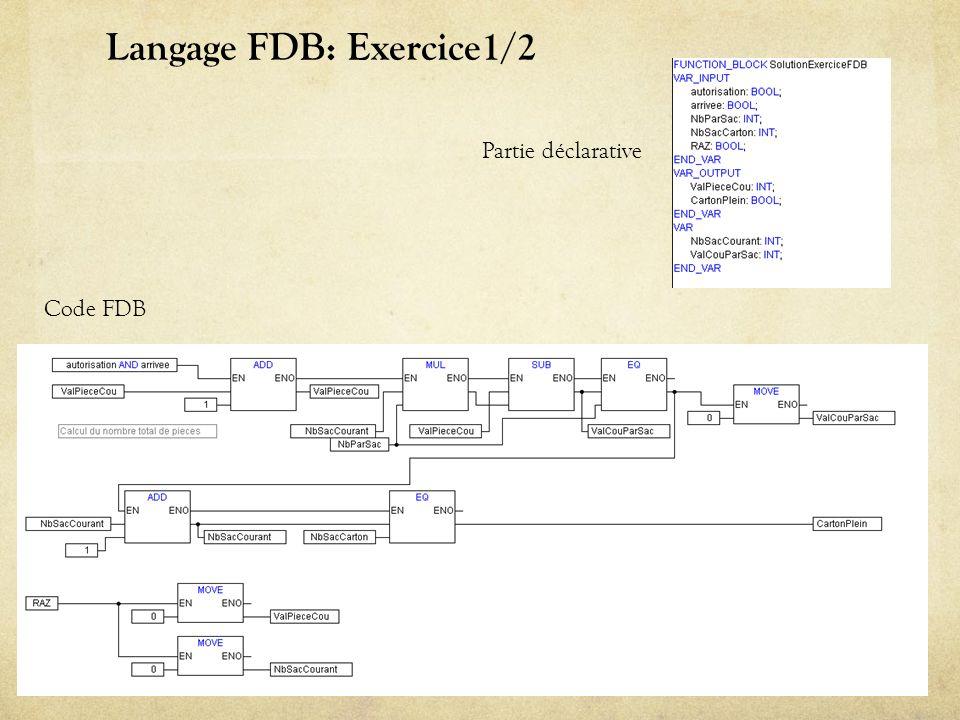 Langage FDB: Exercice2/2 Instanciation : ffg