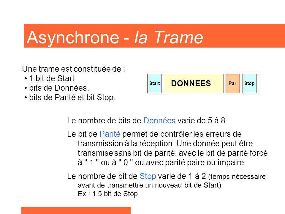 Asynchrone - la Trame Le nombre de bits de Données varie de 5 à 8. Le bit de Parité permet de contrôler les erreurs de transmission à la réception. Un
