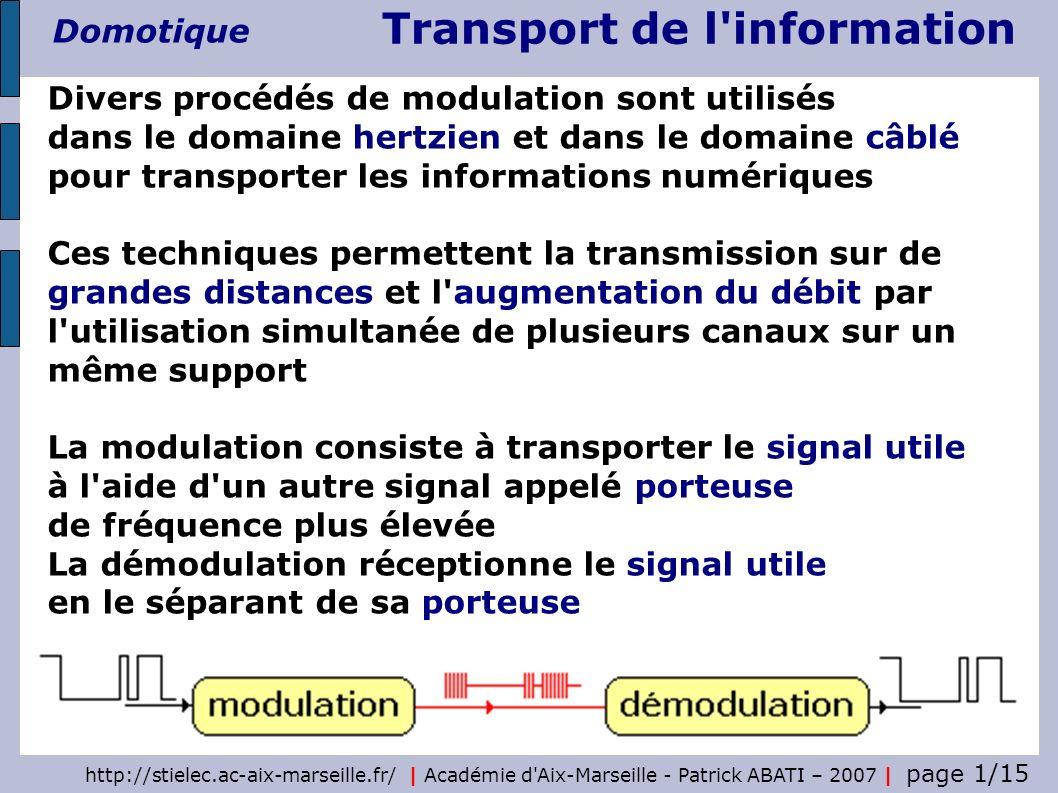 Transport de l'information Domotique http://stielec.ac-aix-marseille.fr/ | Académie d'Aix-Marseille - Patrick ABATI – 2007 | page 1/15 Divers procédés