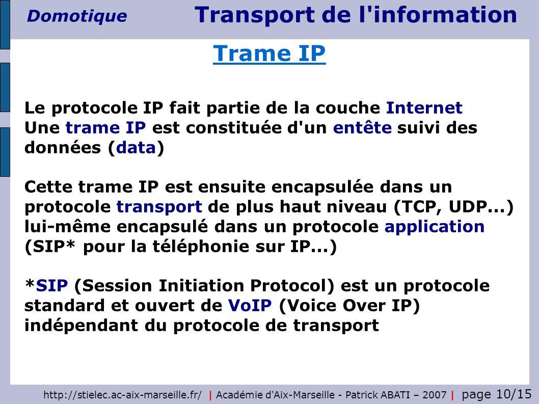 Transport de l'information Domotique http://stielec.ac-aix-marseille.fr/ | Académie d'Aix-Marseille - Patrick ABATI – 2007 | page 10/15 Trame IP Le pr