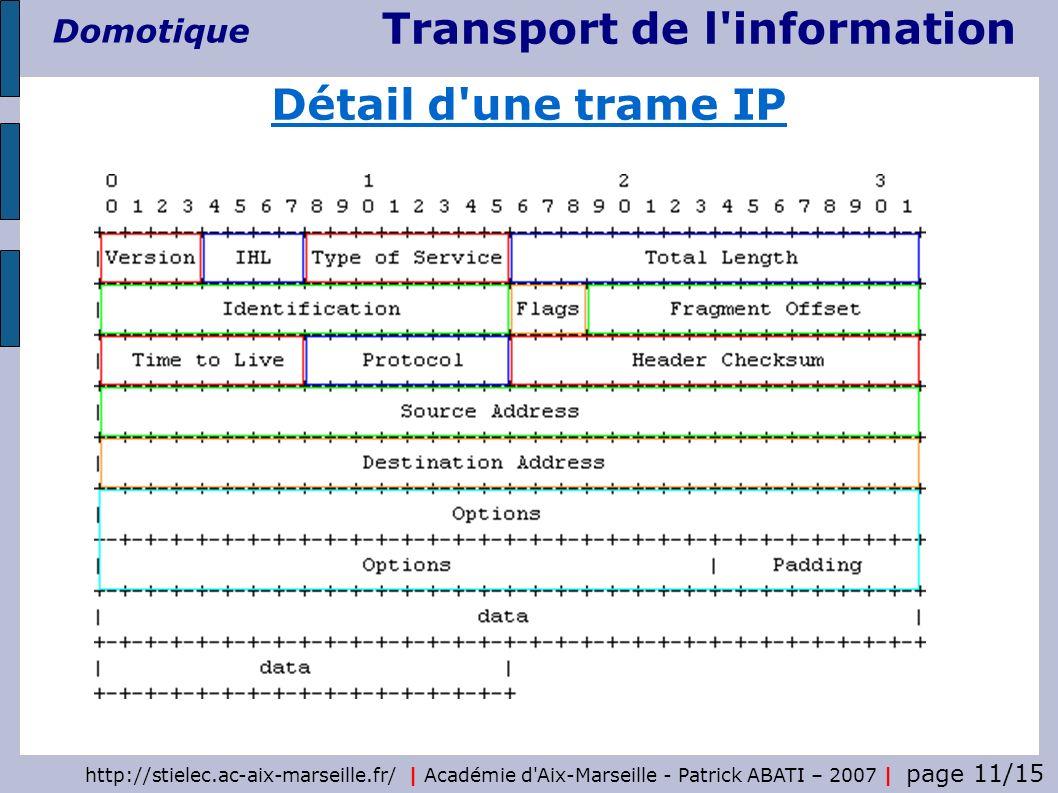 Transport de l'information Domotique http://stielec.ac-aix-marseille.fr/ | Académie d'Aix-Marseille - Patrick ABATI – 2007 | page 11/15 Détail d'une t
