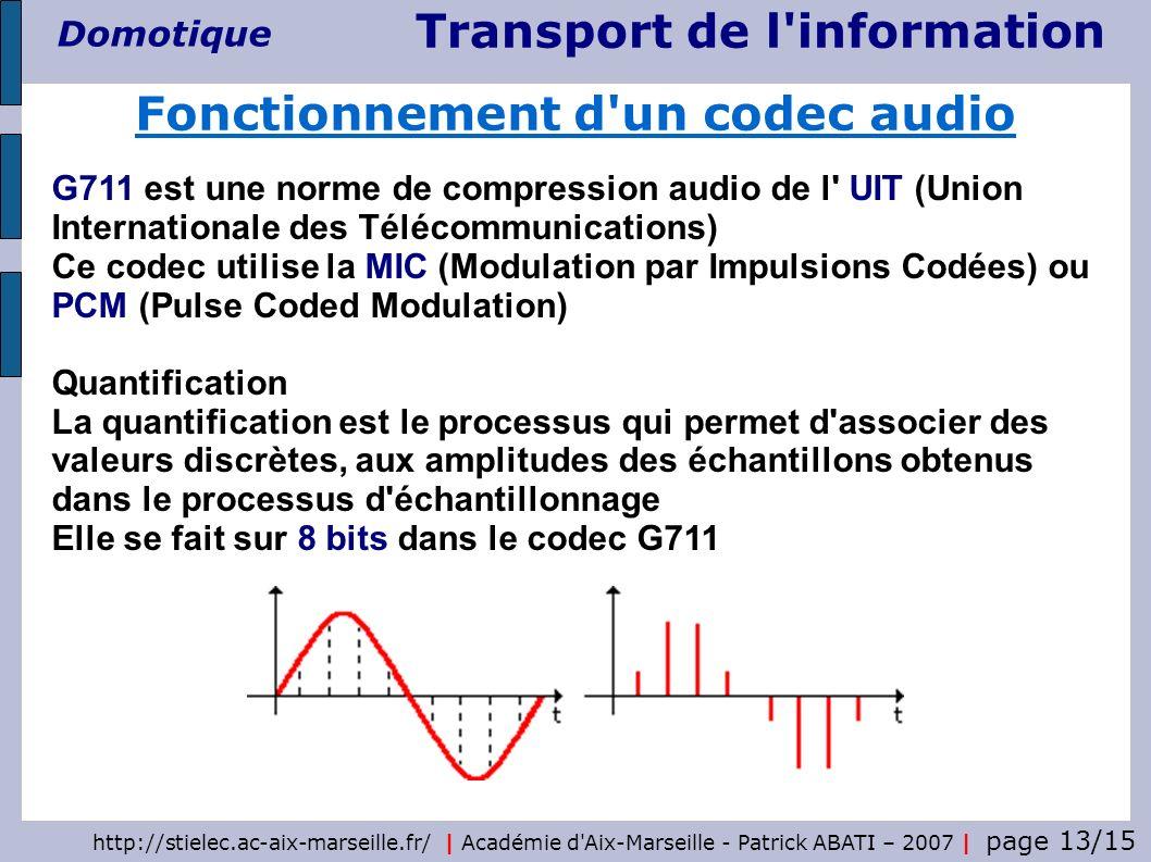 Transport de l'information Domotique http://stielec.ac-aix-marseille.fr/ | Académie d'Aix-Marseille - Patrick ABATI – 2007 | page 13/15 Fonctionnement