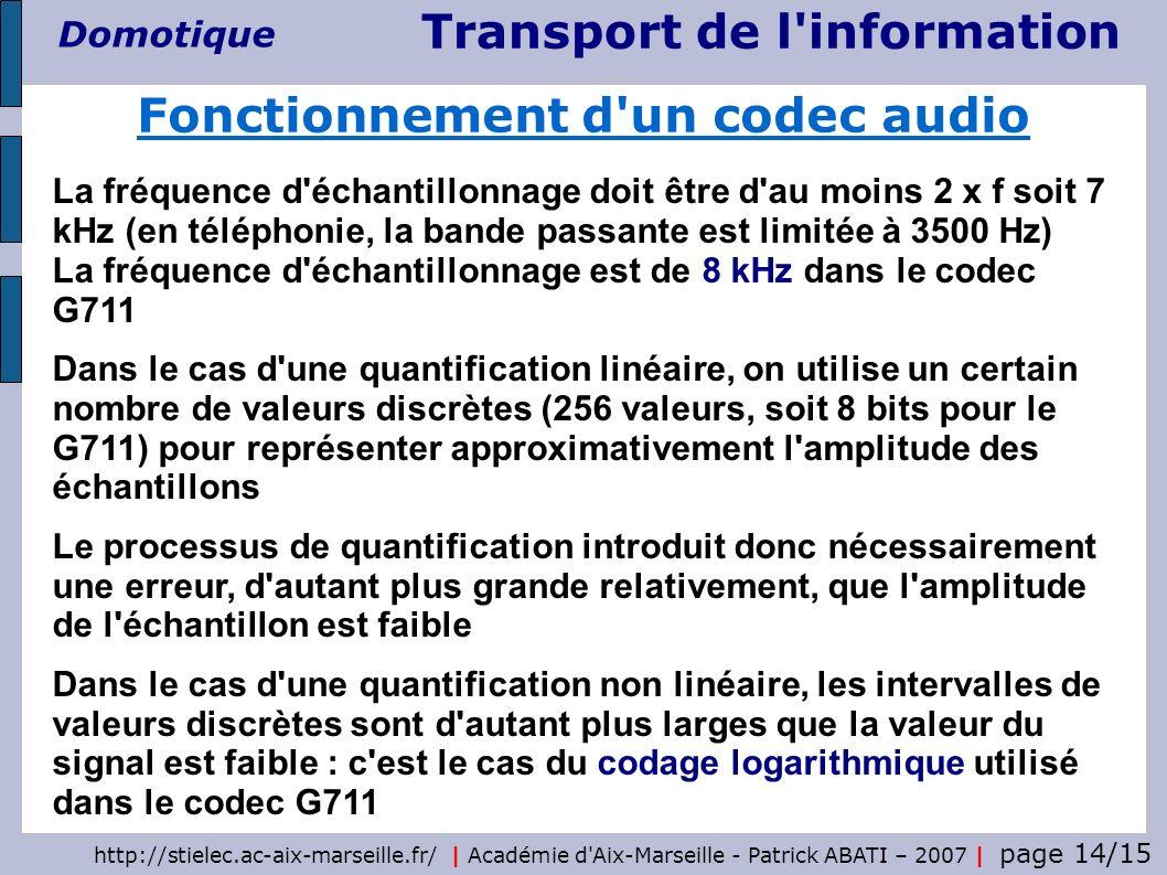 Transport de l'information Domotique http://stielec.ac-aix-marseille.fr/ | Académie d'Aix-Marseille - Patrick ABATI – 2007 | page 14/15 Fonctionnement