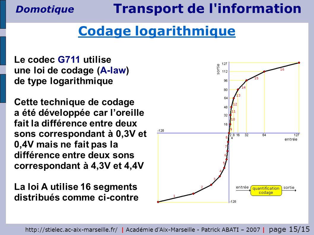 Transport de l'information Domotique http://stielec.ac-aix-marseille.fr/ | Académie d'Aix-Marseille - Patrick ABATI – 2007 | page 15/15 Codage logarit