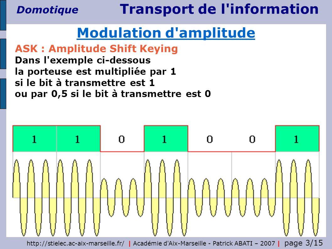 Transport de l'information Domotique http://stielec.ac-aix-marseille.fr/ | Académie d'Aix-Marseille - Patrick ABATI – 2007 | page 3/15 ASK : Amplitude