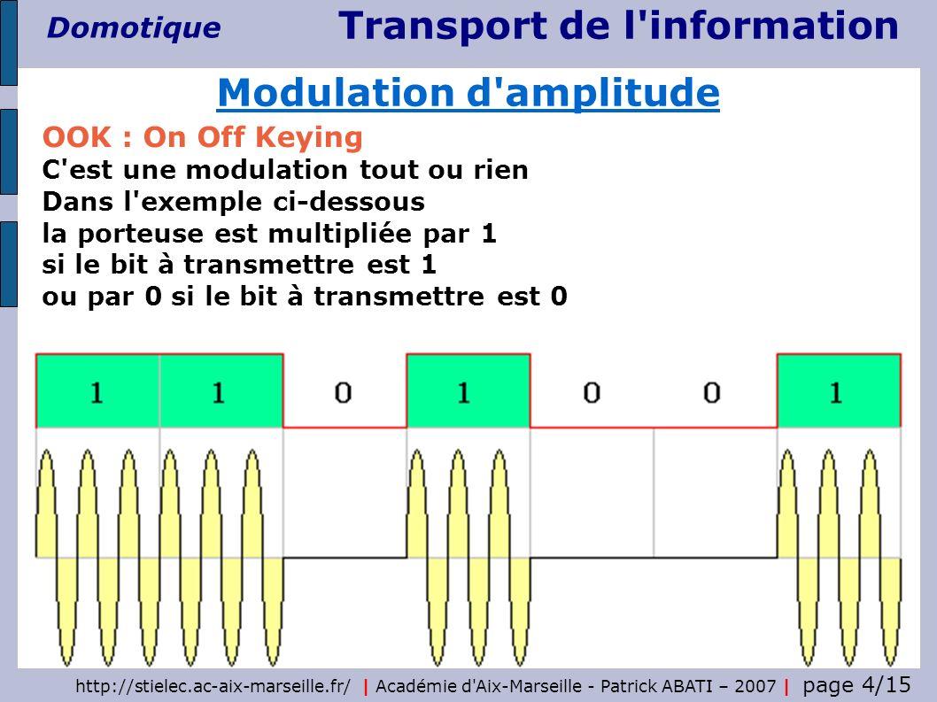 Transport de l'information Domotique http://stielec.ac-aix-marseille.fr/ | Académie d'Aix-Marseille - Patrick ABATI – 2007 | page 4/15 OOK : On Off Ke