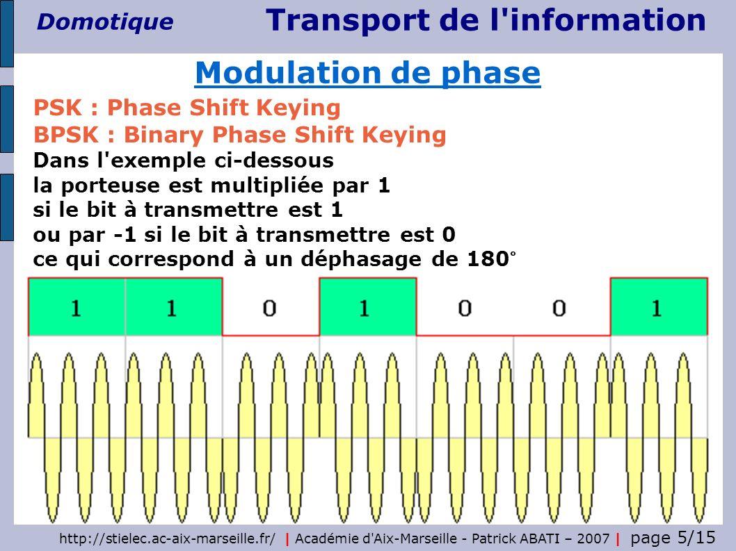 Transport de l'information Domotique http://stielec.ac-aix-marseille.fr/ | Académie d'Aix-Marseille - Patrick ABATI – 2007 | page 5/15 PSK : Phase Shi