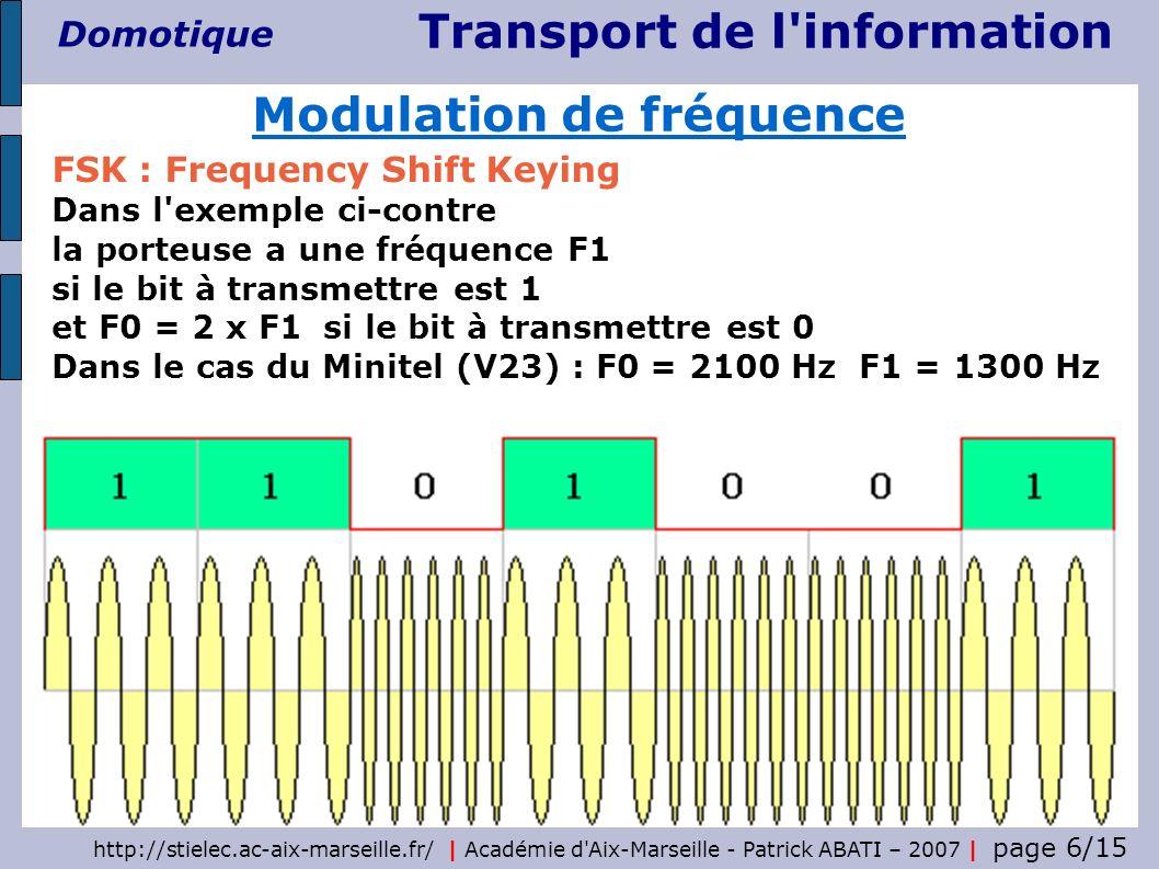 Transport de l'information Domotique http://stielec.ac-aix-marseille.fr/ | Académie d'Aix-Marseille - Patrick ABATI – 2007 | page 6/15 FSK : Frequency