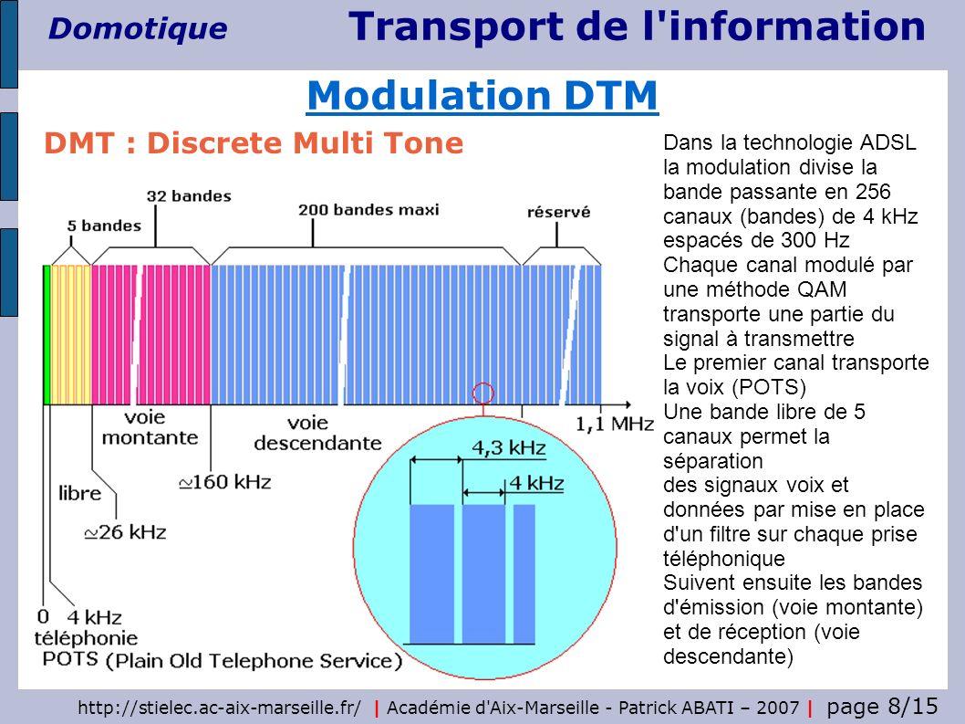 Transport de l'information Domotique http://stielec.ac-aix-marseille.fr/ | Académie d'Aix-Marseille - Patrick ABATI – 2007 | page 8/15 DMT : Discrete