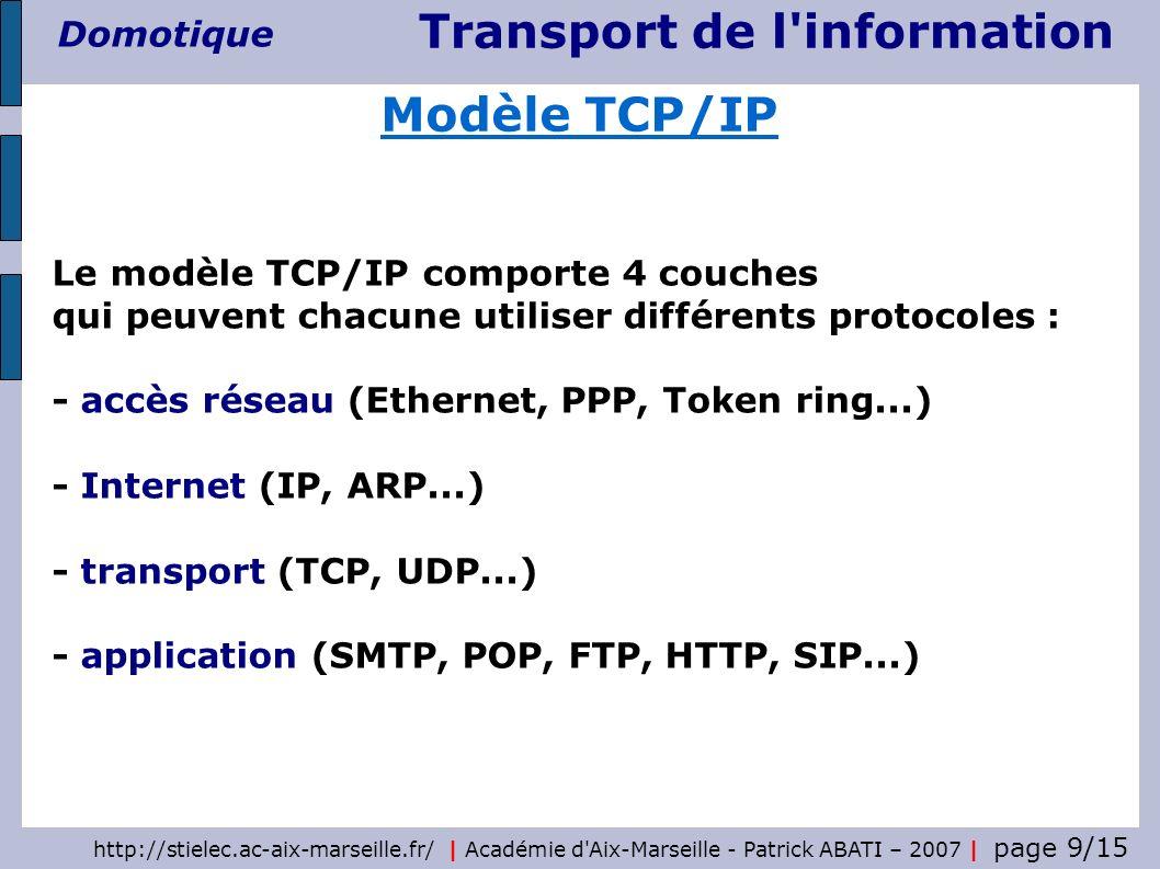 Transport de l'information Domotique http://stielec.ac-aix-marseille.fr/ | Académie d'Aix-Marseille - Patrick ABATI – 2007 | page 9/15 Modèle TCP/IP L