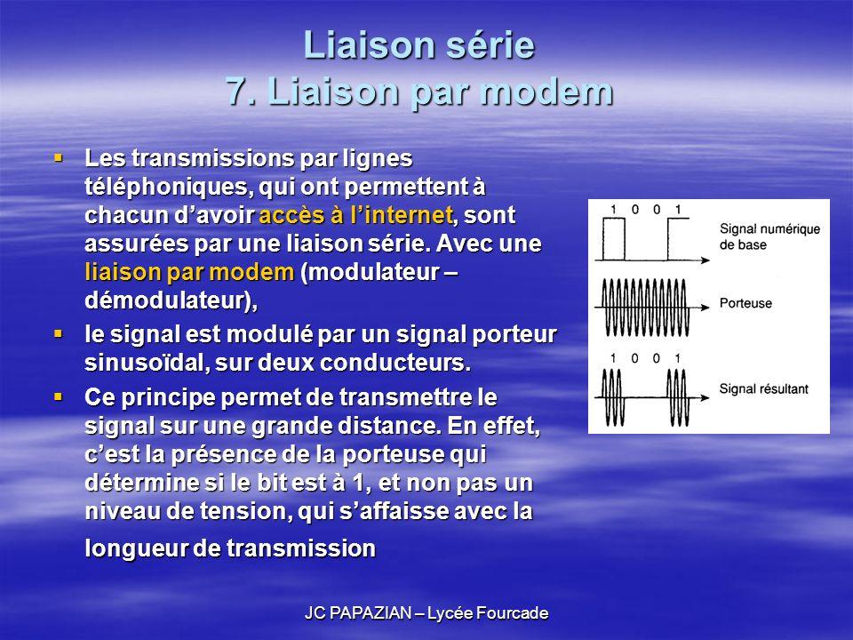 JC PAPAZIAN – Lycée Fourcade Liaison série 7. Liaison par modem Les transmissions par lignes téléphoniques, qui ont permettent à chacun davoir accès à