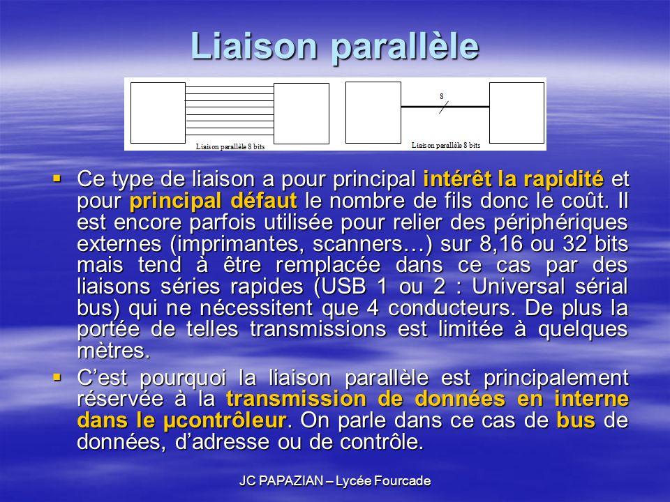 JC PAPAZIAN – Lycée Fourcade Liaison parallèle Ce type de liaison a pour principal intérêt la rapidité et pour principal défaut le nombre de fils donc