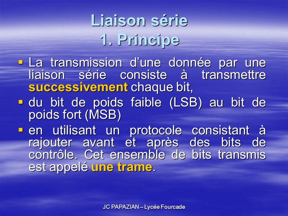 JC PAPAZIAN – Lycée Fourcade Liaison série 1. Principe La transmission dune donnée par une liaison série consiste à transmettre successivement chaque