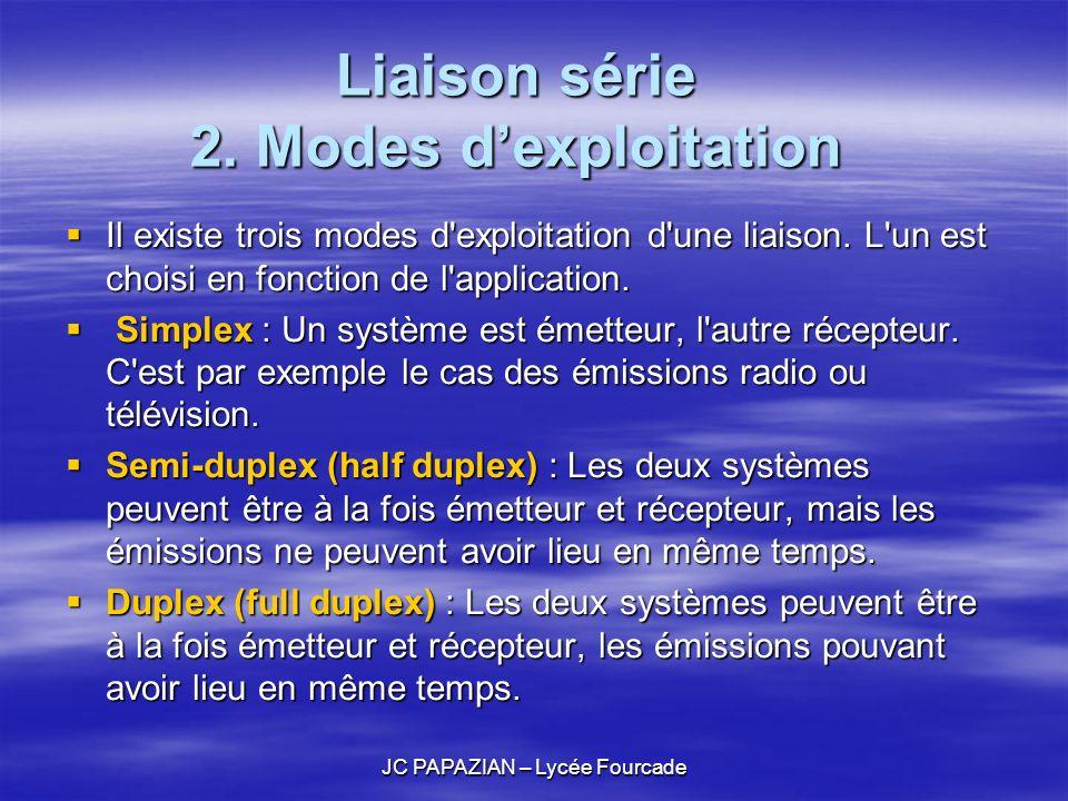 JC PAPAZIAN – Lycée Fourcade Liaison série 2. Modes dexploitation Il existe trois modes d'exploitation d'une liaison. L'un est choisi en fonction de l