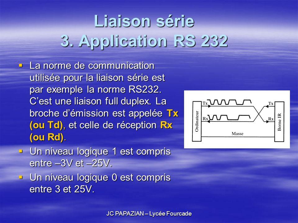 JC PAPAZIAN – Lycée Fourcade Liaison série 3. Application RS 232 La norme de communication utilisée pour la liaison série est par exemple la norme RS2
