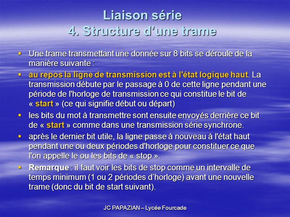 JC PAPAZIAN – Lycée Fourcade Liaison série 4. Structure dune trame Une trame transmettant une donnée sur 8 bits se déroule de la manière suivante : Un