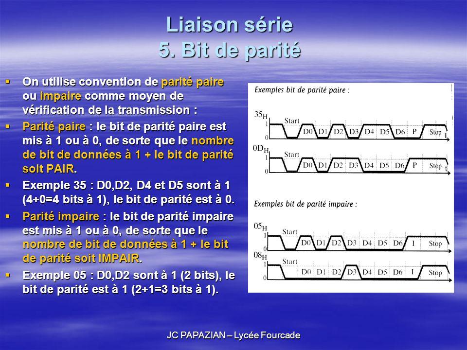 JC PAPAZIAN – Lycée Fourcade Liaison série 5. Bit de parité On utilise convention de parité paire ou impaire comme moyen de vérification de la transmi