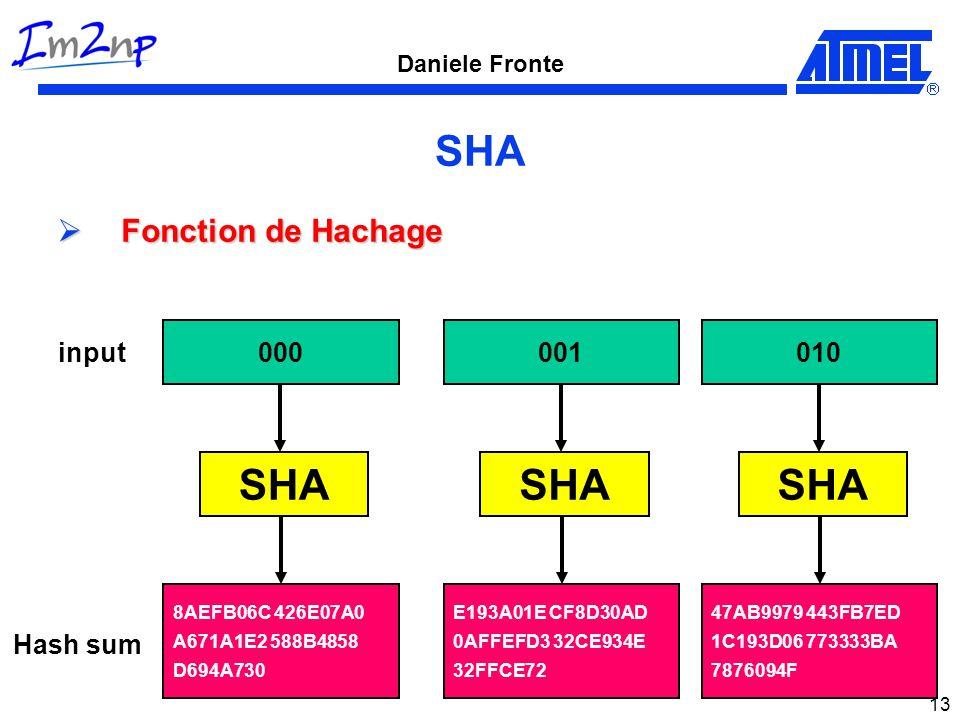 Daniele Fronte 13 SHA Fonction de Hachage Fonction de Hachage SHA 000 8AEFB06C 426E07A0 A671A1E2 588B4858 D694A730 input Hash sum SHA 001 E193A01E CF8D30AD 0AFFEFD3 32CE934E 32FFCE72 SHA 010 47AB9979 443FB7ED 1C193D06 773333BA 7876094F