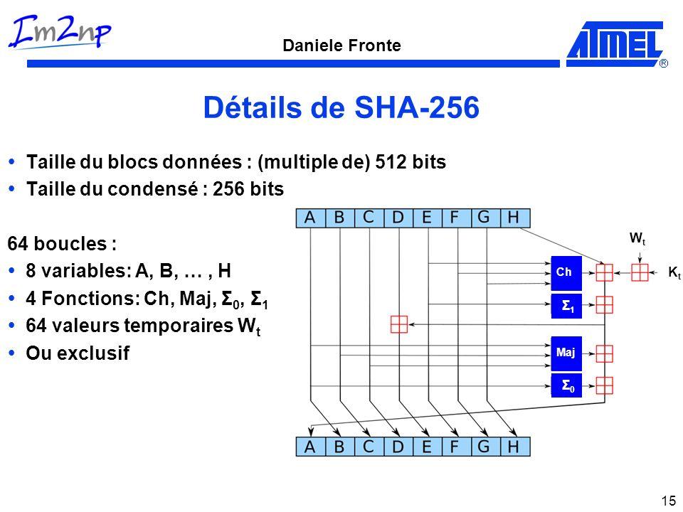 Daniele Fronte 15 Détails de SHA-256 Taille du blocs données : (multiple de) 512 bits Taille du condensé : 256 bits 64 boucles : 8 variables: A, B, …, H 4 Fonctions: Ch, Maj, Σ 0, Σ 1 64 valeurs temporaires W t Ou exclusif Ch Σ1Σ1 Σ0Σ0 Maj WtWt KtKt