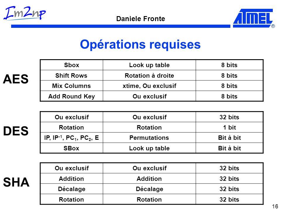 Daniele Fronte 16 Opérations requises SboxLook up table8 bits Shift RowsRotation à droite8 bits Mix Columnsxtime, Ou exclusif8 bits Add Round KeyOu ex