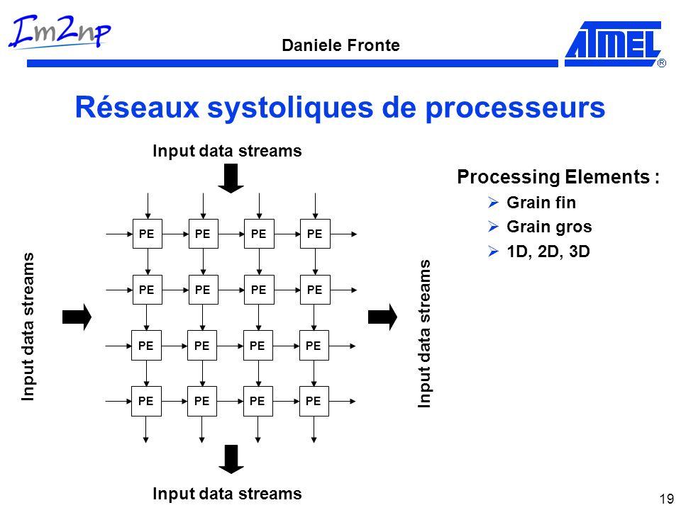Daniele Fronte 19 Réseaux systoliques de processeurs PE Input data streams Processing Elements : Grain fin Grain gros 1D, 2D, 3D