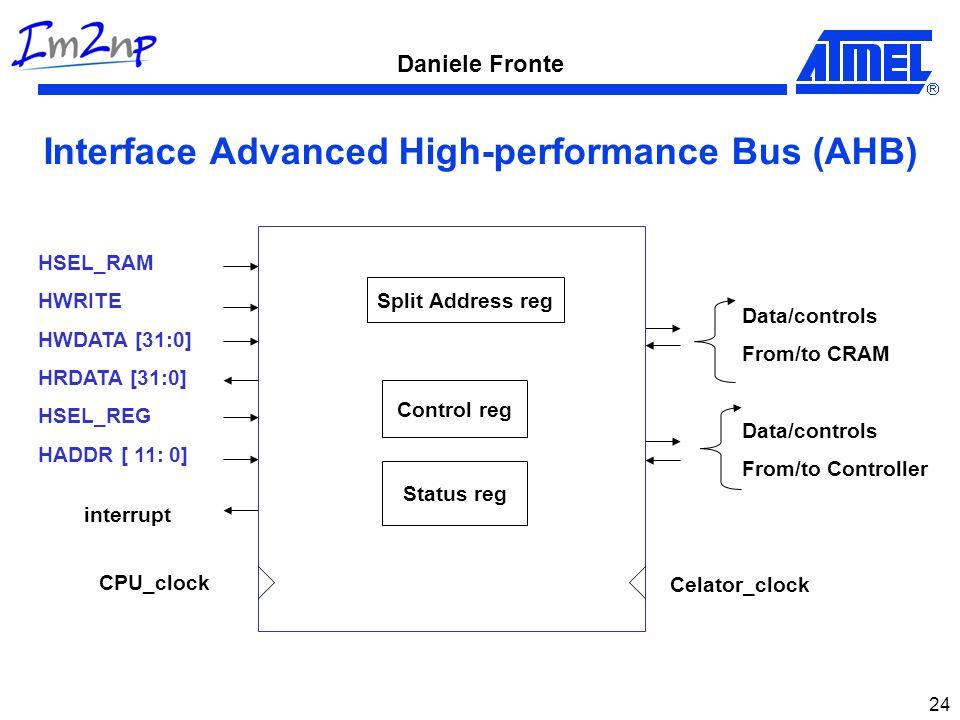 Daniele Fronte 24 Interface Advanced High-performance Bus (AHB) HSEL_RAM HWRITE HWDATA [31:0] HRDATA [31:0] HSEL_REG HADDR [ 11: 0] interrupt Status reg Control reg Split Address reg Data/controls From/to CRAM Data/controls From/to Controller CPU_clock Celator_clock